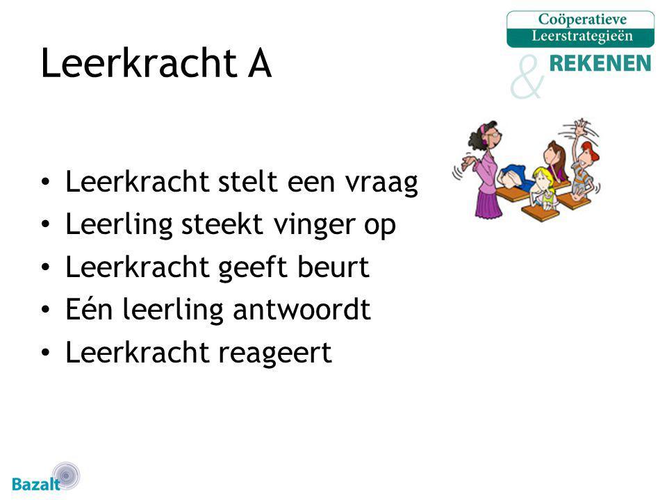 Leerkracht A Leerkracht stelt een vraag Leerling steekt vinger op