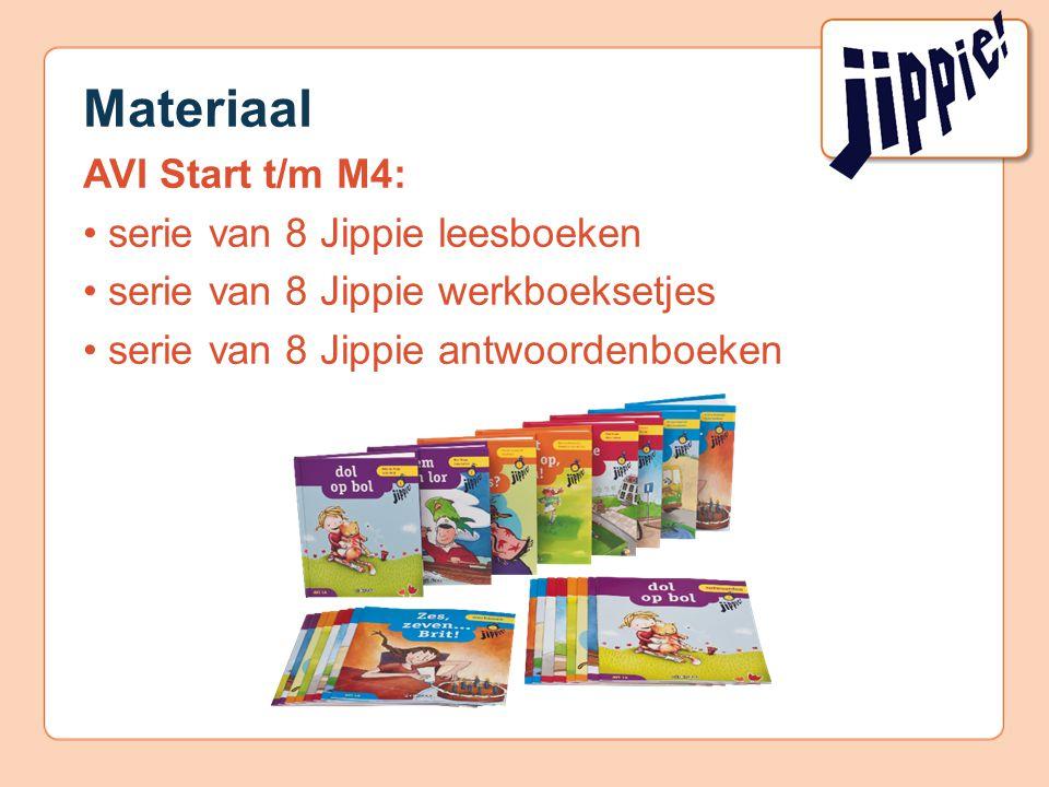 Materiaal AVI Start t/m M4: • serie van 8 Jippie leesboeken