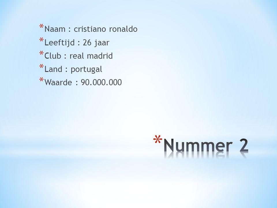 Nummer 2 Naam : cristiano ronaldo Leeftijd : 26 jaar