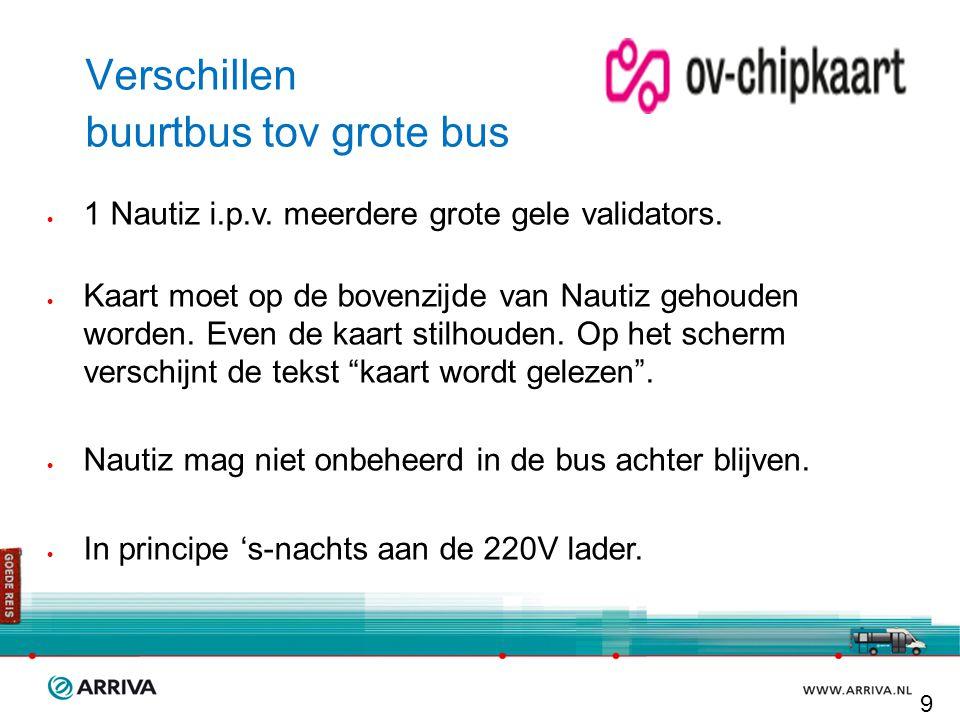 Verschillen buurtbus tov grote bus