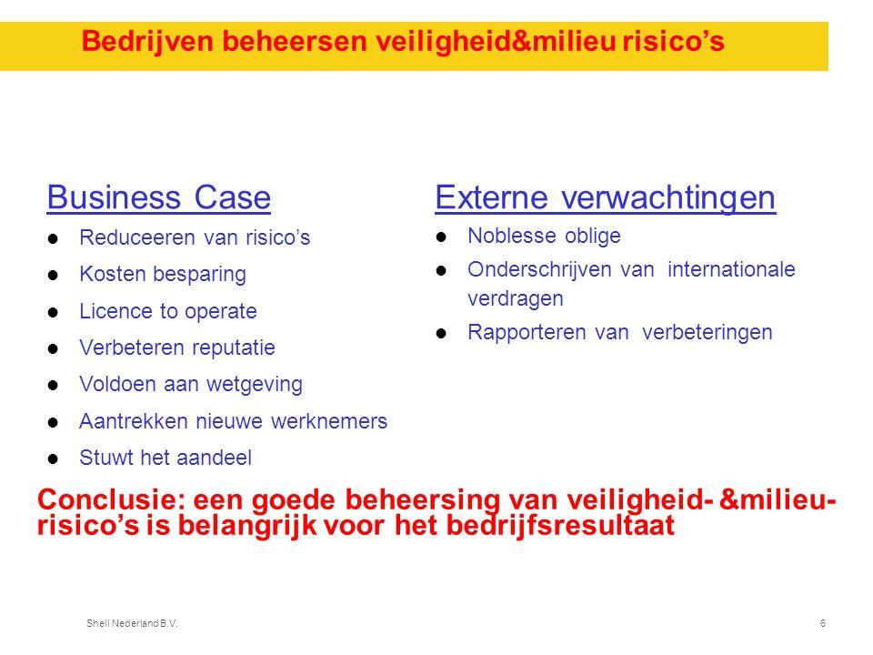Bedrijven beheersen veiligheid&milieu risico's