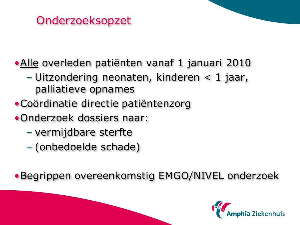 Onderzoeksopzet Alle overleden patiënten vanaf 1 januari 2010