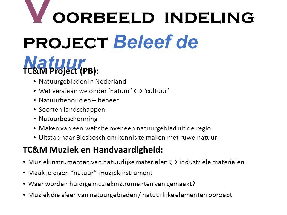 Voorbeeld indeling project Beleef de Natuur