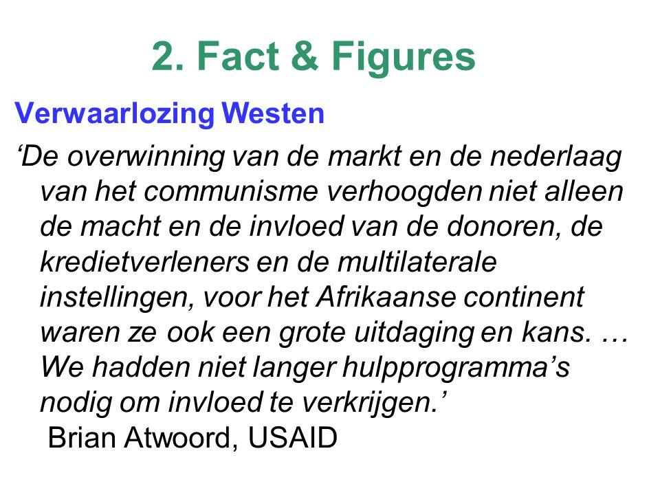 2. Fact & Figures