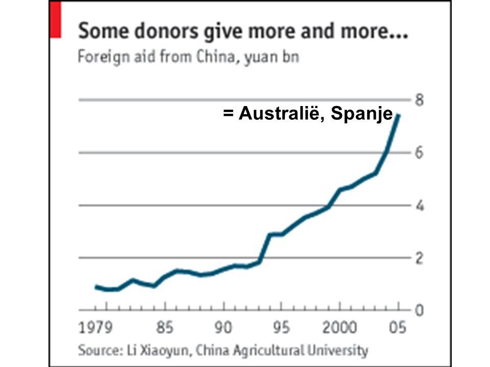 = Australië, Spanje Eco 6 juni 2009, p. 57.