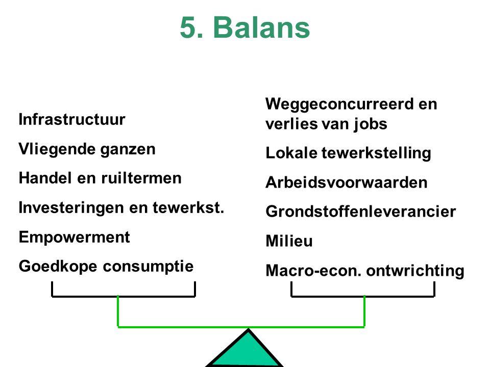 5. Balans Weggeconcurreerd en verlies van jobs Infrastructuur