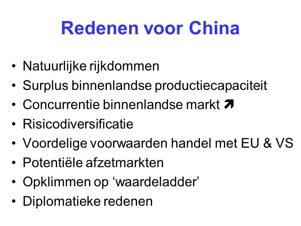 Redenen voor China Natuurlijke rijkdommen