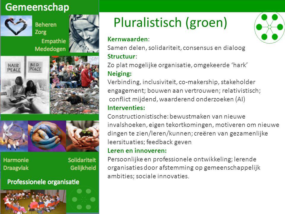 Pluralistisch (groen)
