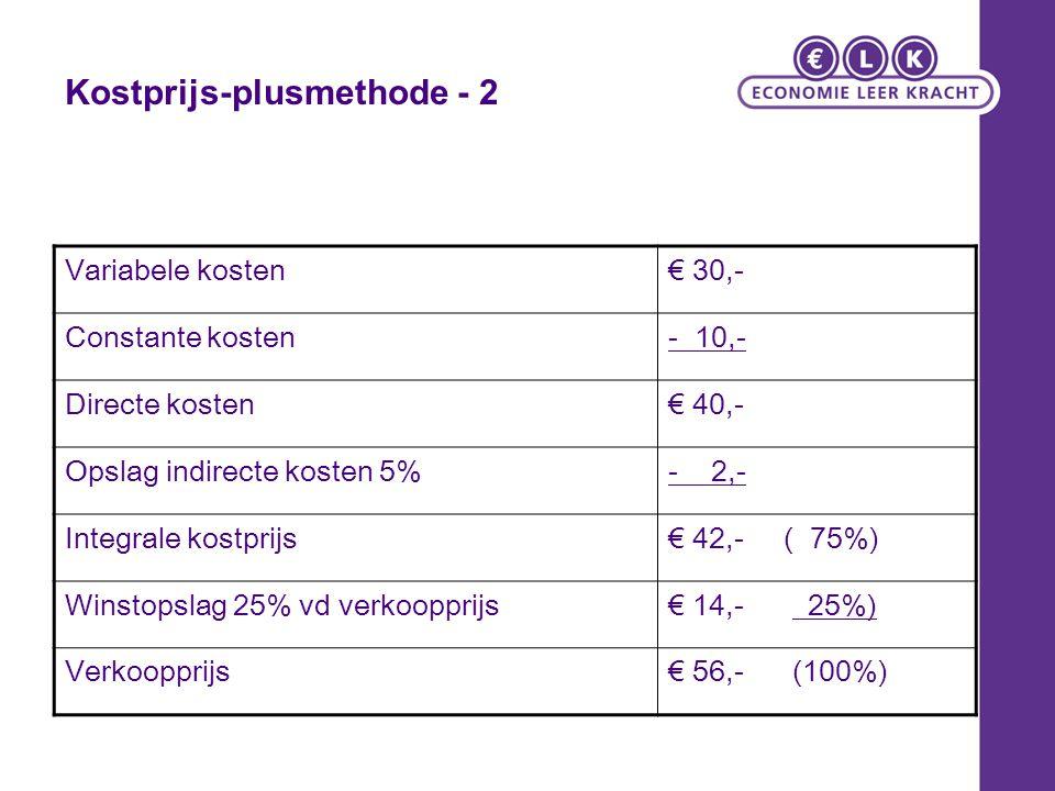 Kostprijs-plusmethode - 2