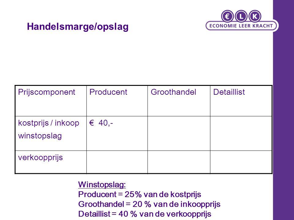 Handelsmarge/opslag Prijscomponent Producent Groothandel Detaillist