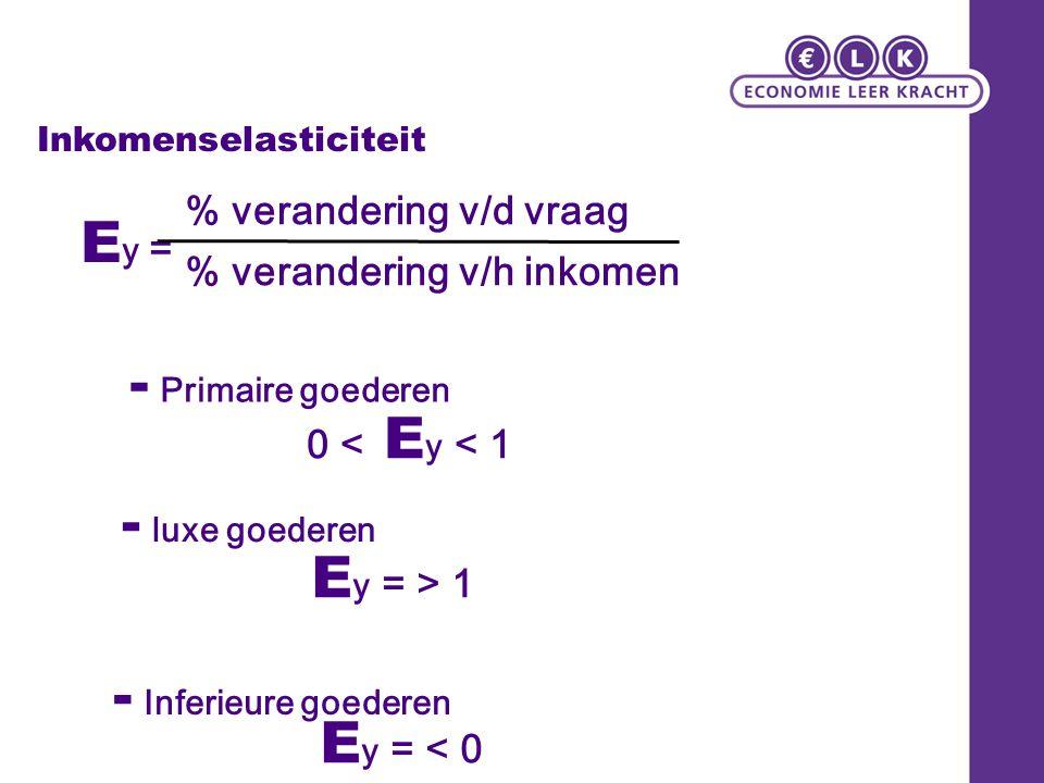 Ey = - Primaire goederen - luxe goederen Ey = > 1