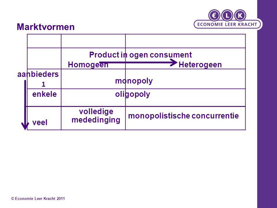 Marktvormen Homogeen Heterogeen 1 Product in ogen consument aanbieders