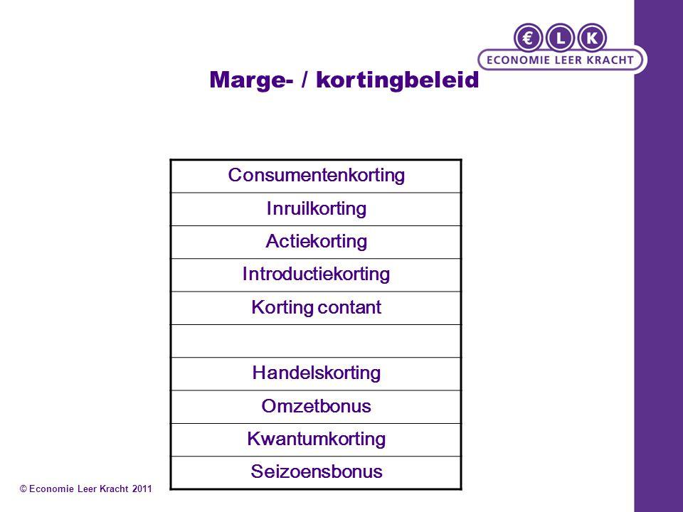 Marge- / kortingbeleid