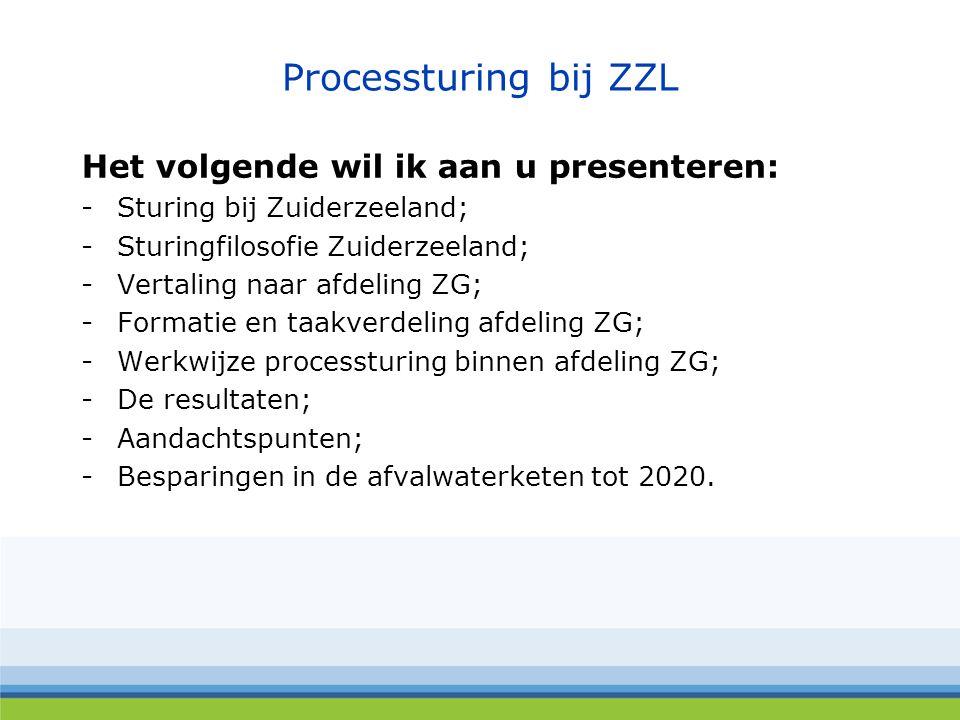 Processturing bij ZZL Het volgende wil ik aan u presenteren: