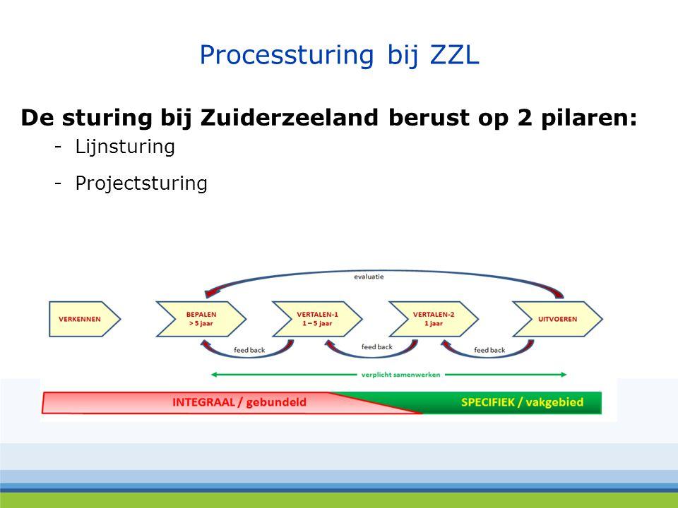 Processturing bij ZZL De sturing bij Zuiderzeeland berust op 2 pilaren: Lijnsturing Projectsturing