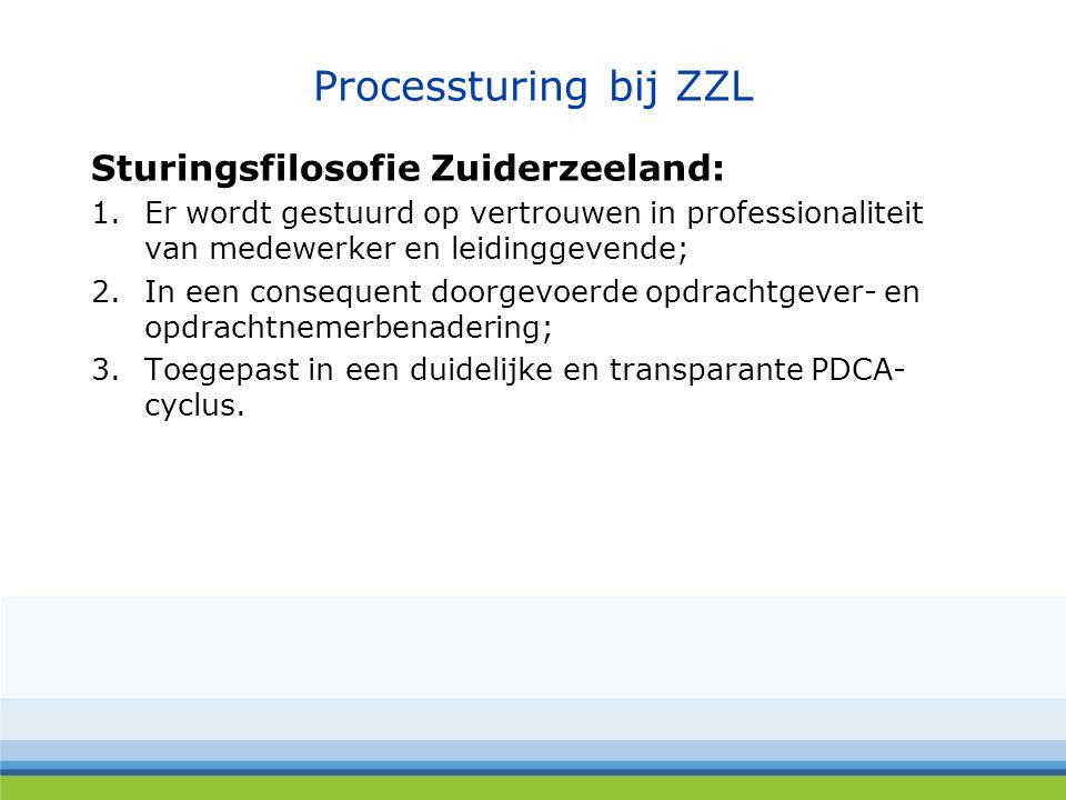 Processturing bij ZZL Sturingsfilosofie Zuiderzeeland: