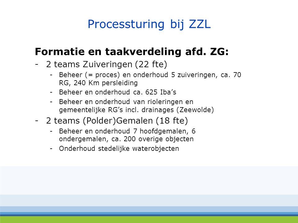 Processturing bij ZZL Formatie en taakverdeling afd. ZG: