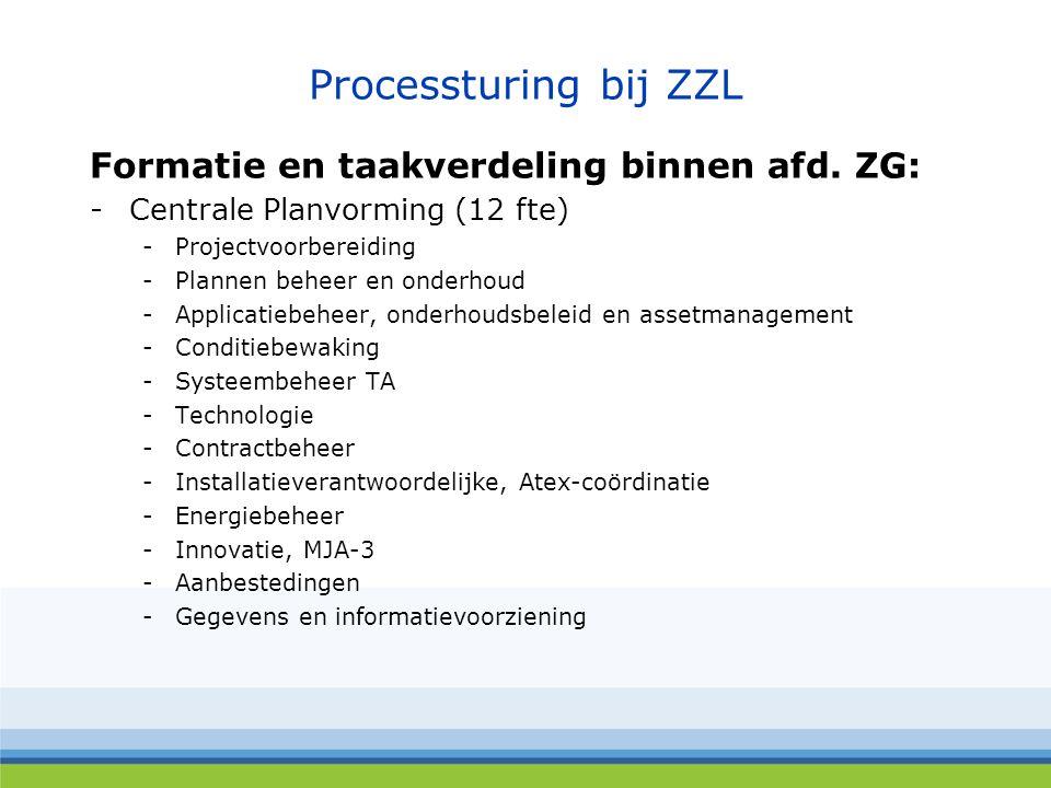 Processturing bij ZZL Formatie en taakverdeling binnen afd. ZG: