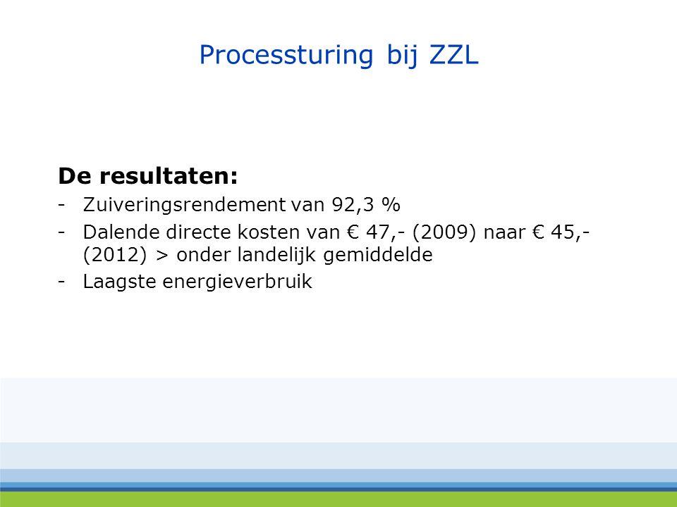 Processturing bij ZZL De resultaten: Zuiveringsrendement van 92,3 %