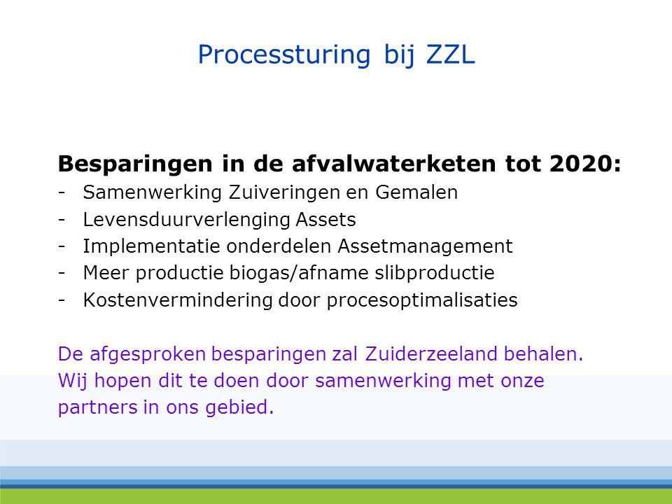 Processturing bij ZZL Besparingen in de afvalwaterketen tot 2020: