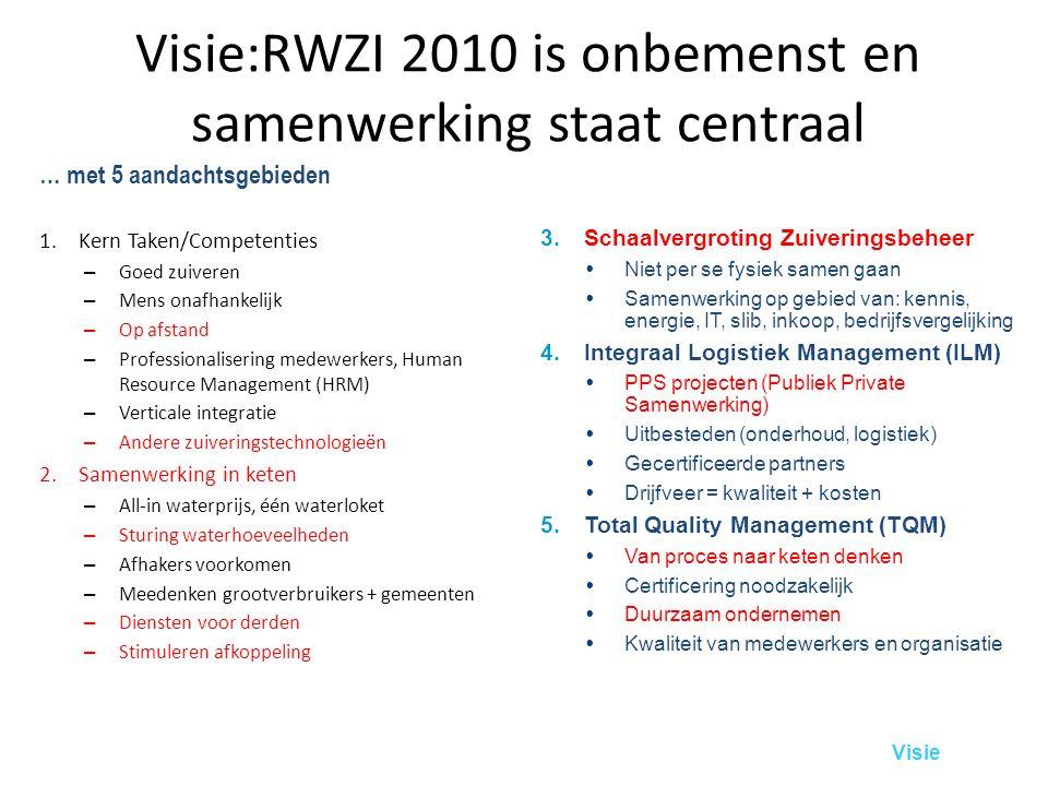 Visie:RWZI 2010 is onbemenst en samenwerking staat centraal