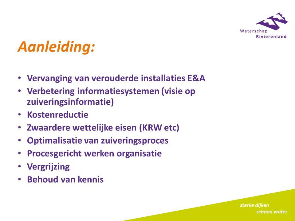 Aanleiding: Vervanging van verouderde installaties E&A