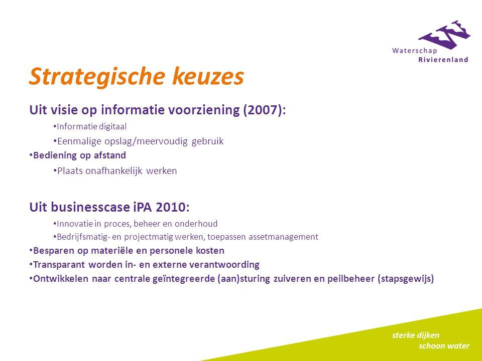 Strategische keuzes Uit visie op informatie voorziening (2007):