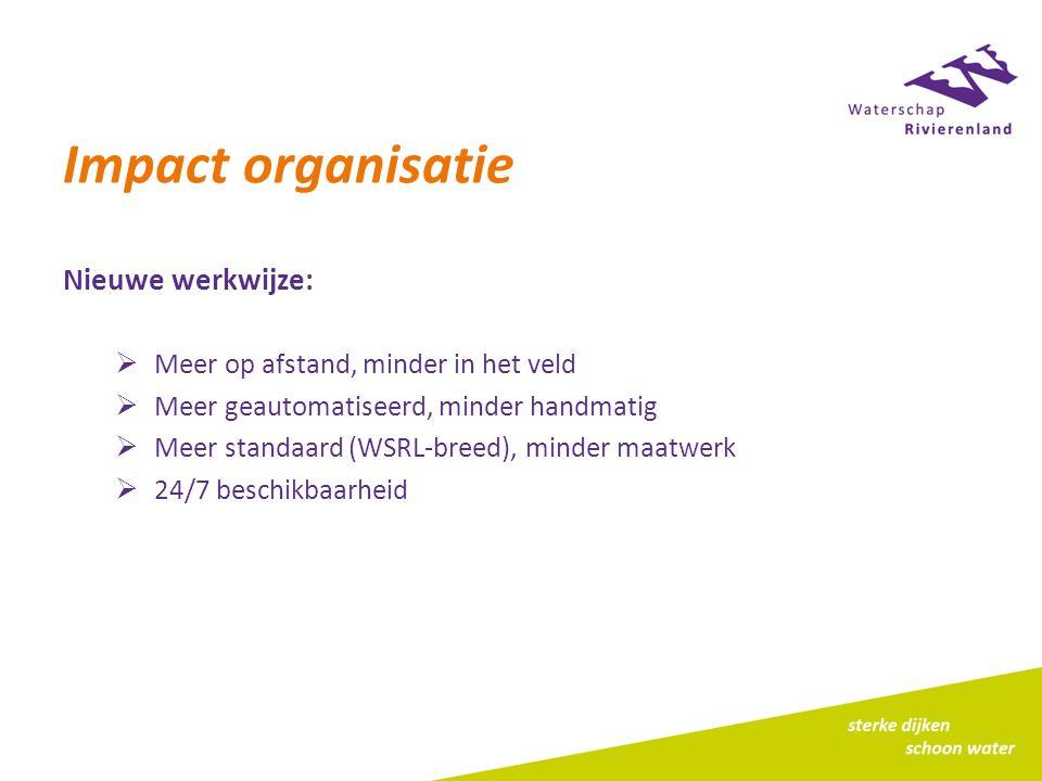 Impact organisatie Nieuwe werkwijze: