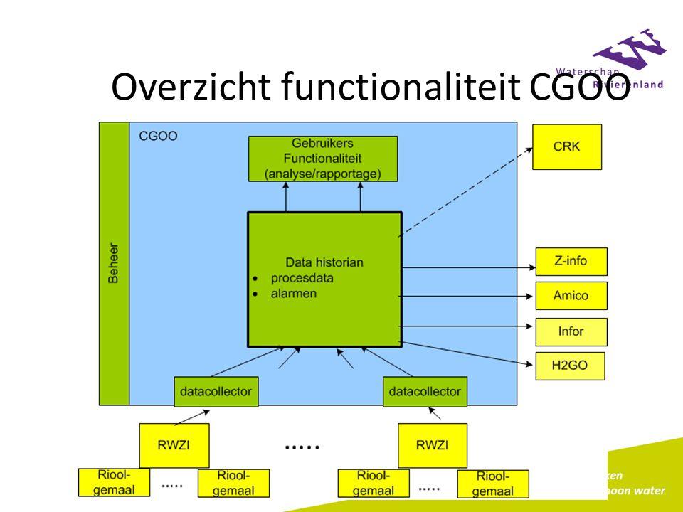 Overzicht functionaliteit CGOO