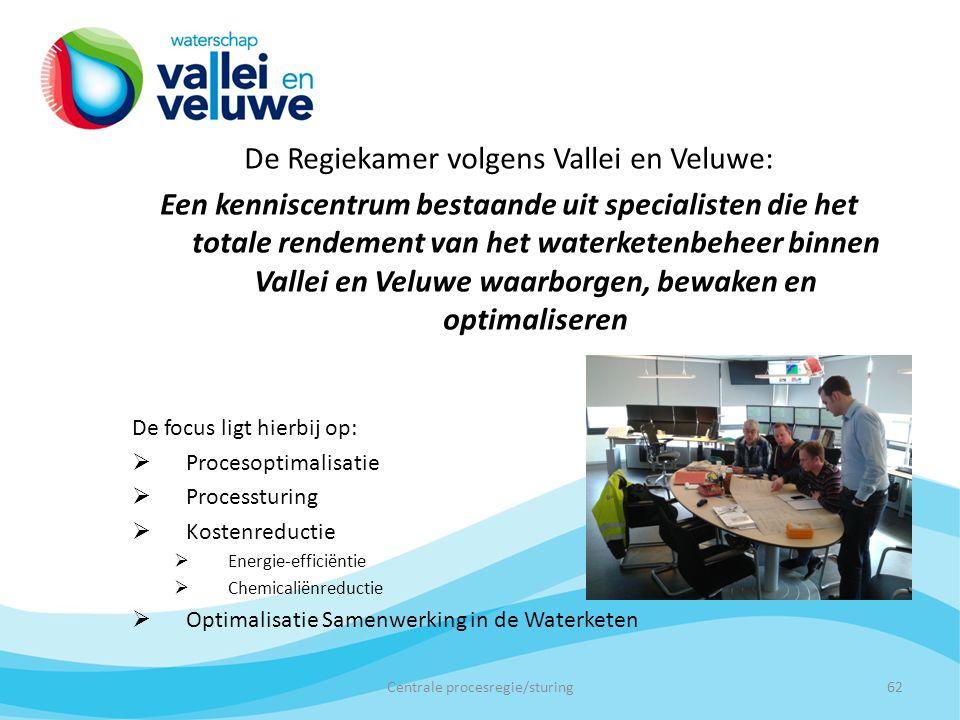 De Regiekamer volgens Vallei en Veluwe: