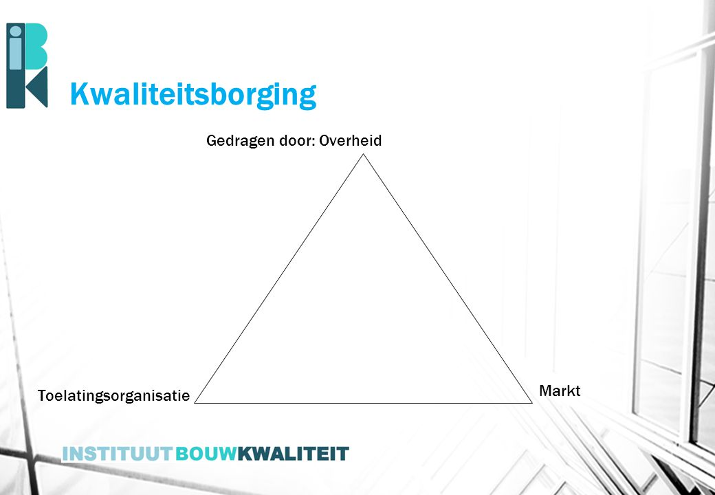 Kwaliteitsborging Gedragen door: Overheid Markt Toelatingsorganisatie