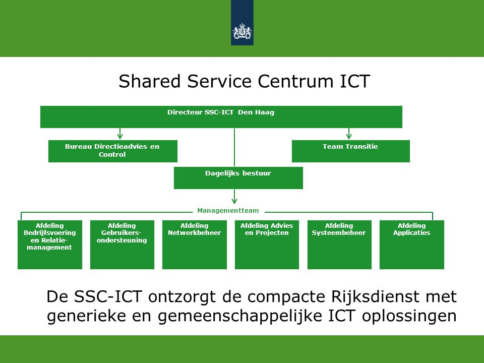 Shared Service Centrum ICT