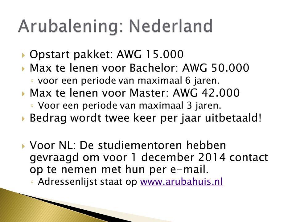 Arubalening: Nederland
