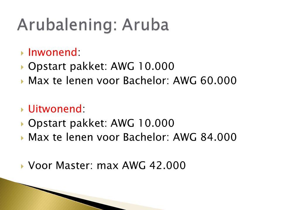 Arubalening: Aruba Inwonend: Opstart pakket: AWG 10.000