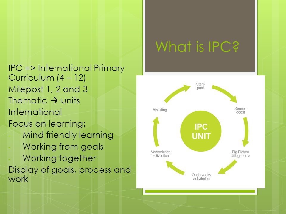 What is IPC IPC => International Primary Curriculum (4 – 12)