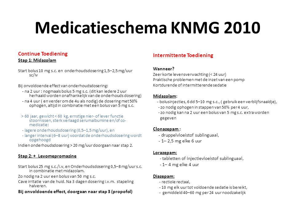 Medicatieschema KNMG 2010 Continue Toediening Intermittente Toediening