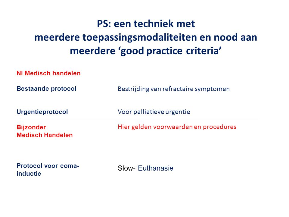 PS: een techniek met meerdere toepassingsmodaliteiten en nood aan meerdere 'good practice criteria'