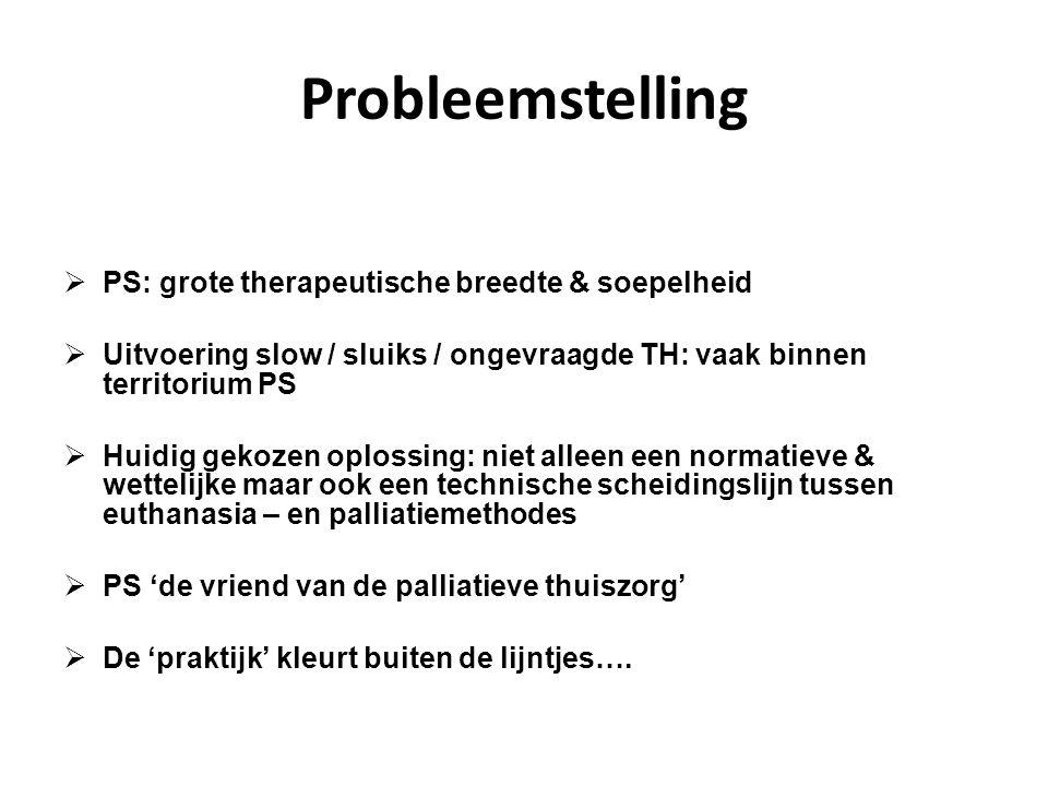 Probleemstelling PS: grote therapeutische breedte & soepelheid