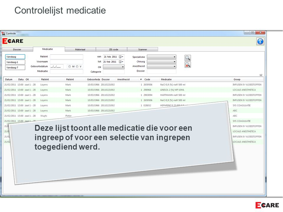 Controlelijst medicatie