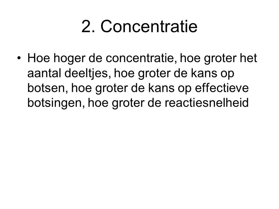 2. Concentratie