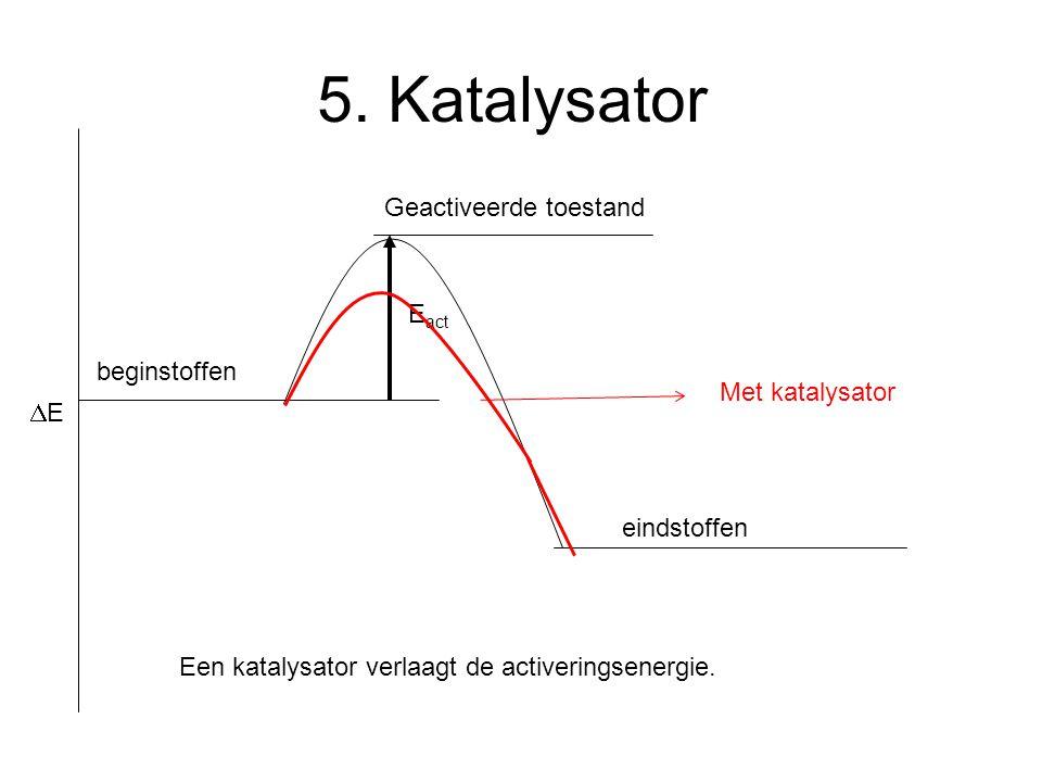 5. Katalysator Geactiveerde toestand Eact beginstoffen Met katalysator
