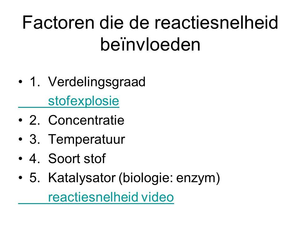 Factoren die de reactiesnelheid beïnvloeden