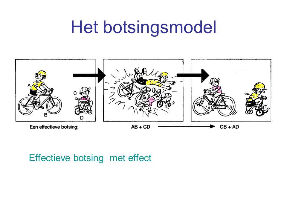 Het botsingsmodel Effectieve botsing met effect