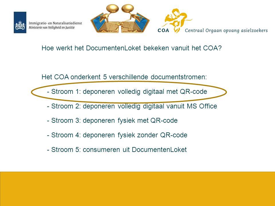Hoe werkt het DocumentenLoket bekeken vanuit het COA