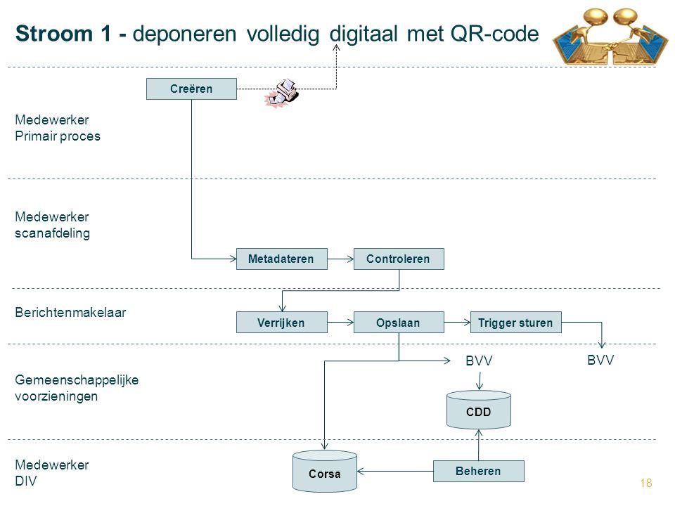 Stroom 1 - deponeren volledig digitaal met QR-code