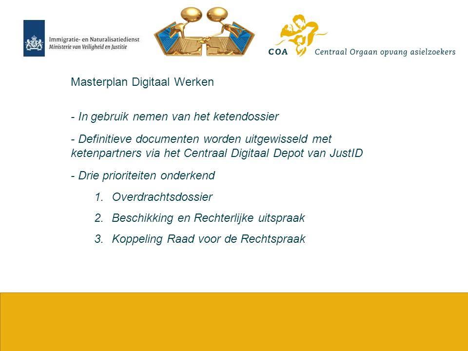 Masterplan Digitaal Werken