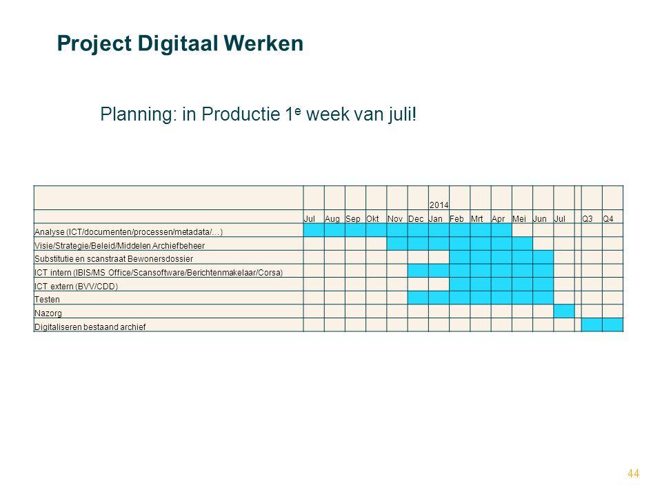 Project Digitaal Werken
