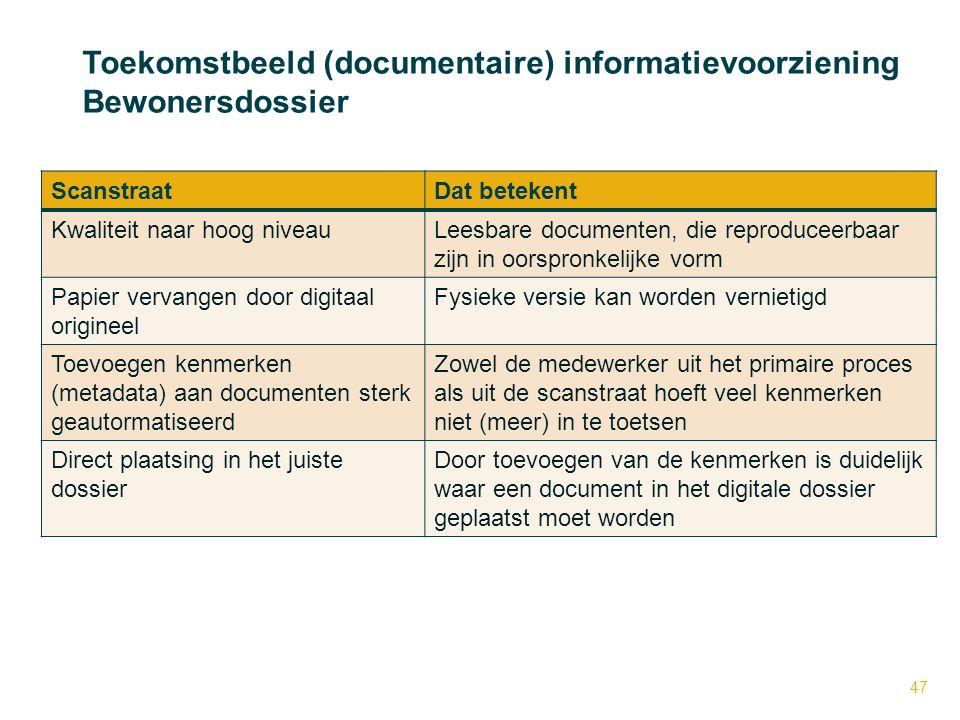 Toekomstbeeld (documentaire) informatievoorziening Bewonersdossier
