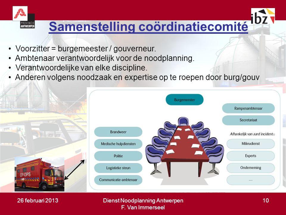 Samenstelling coördinatiecomité