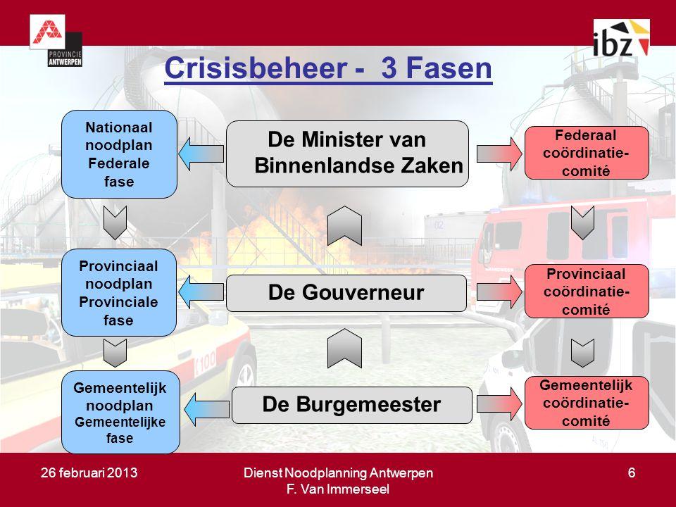 Crisisbeheer - 3 Fasen De Minister van Binnenlandse Zaken